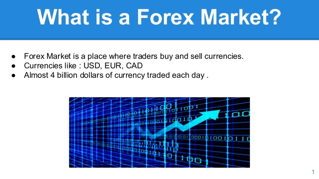 The concept of the FOREX market2
